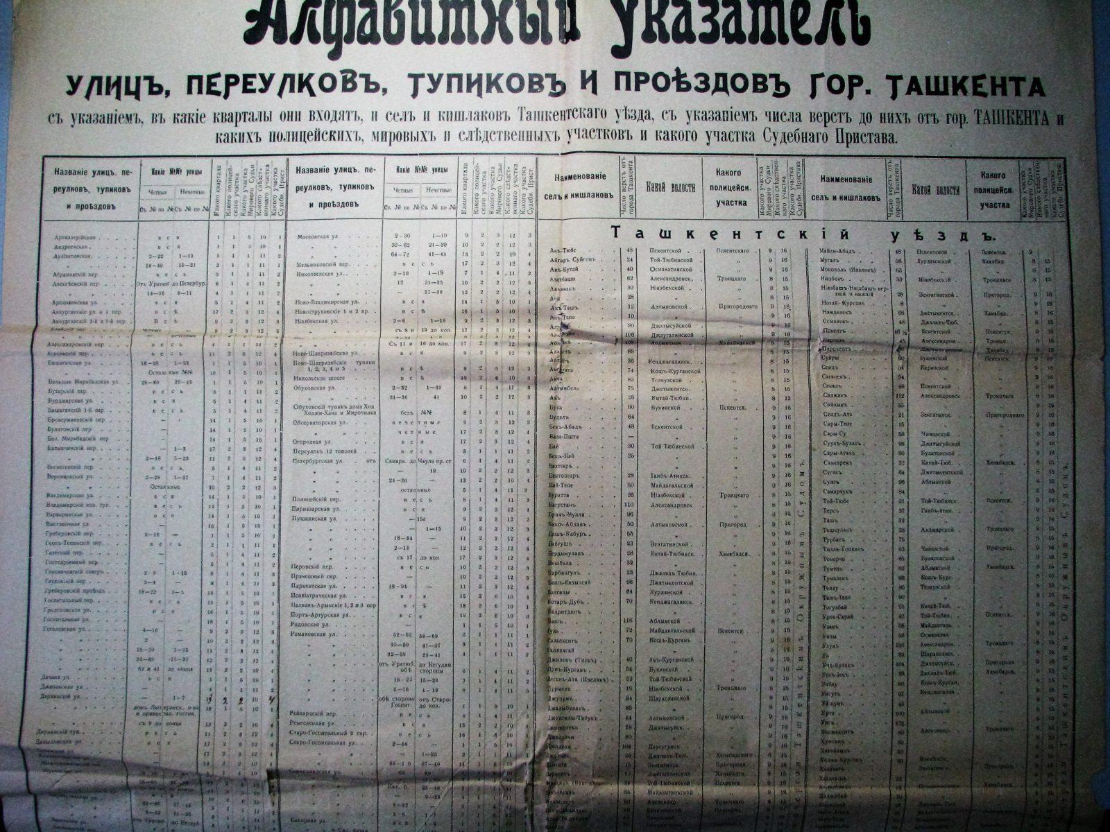 Старый Ташкент1