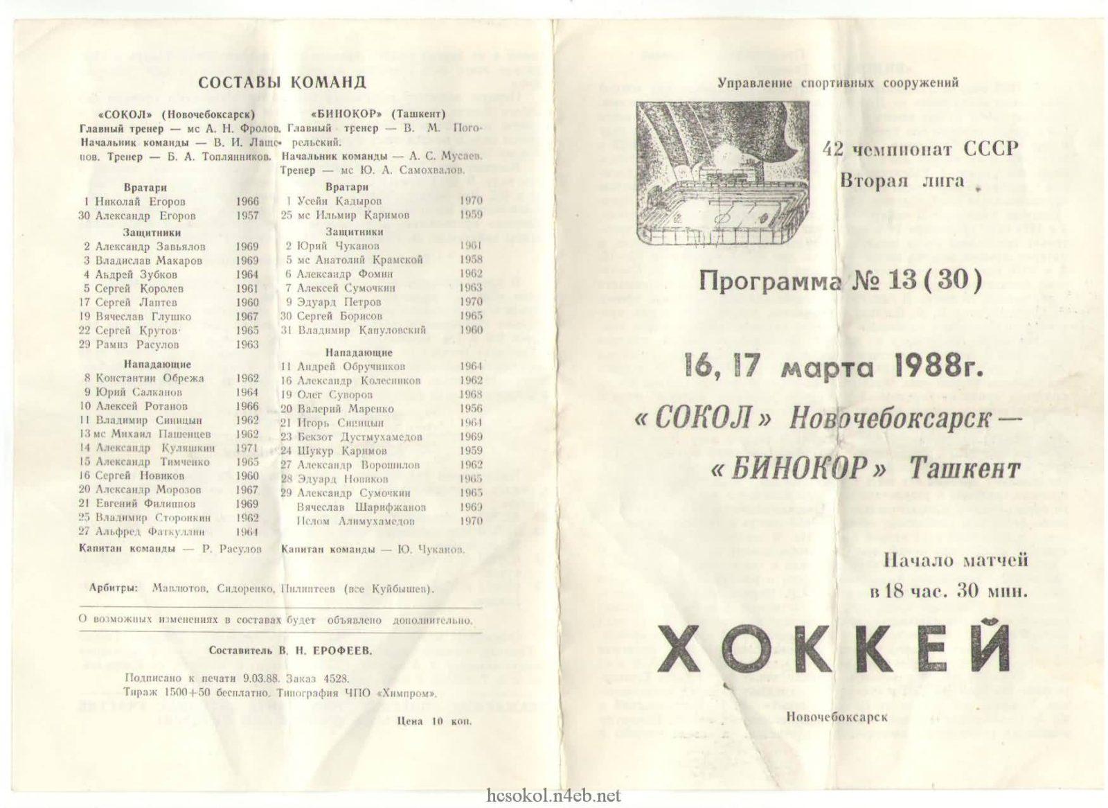 «Сокол» Новочебоксарск – «Бинокор» Ташкент