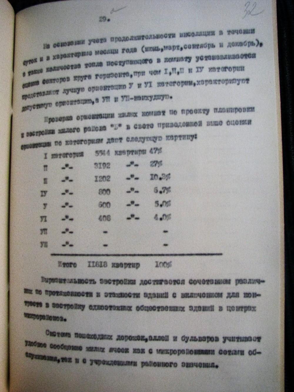 tashkent-1960-40