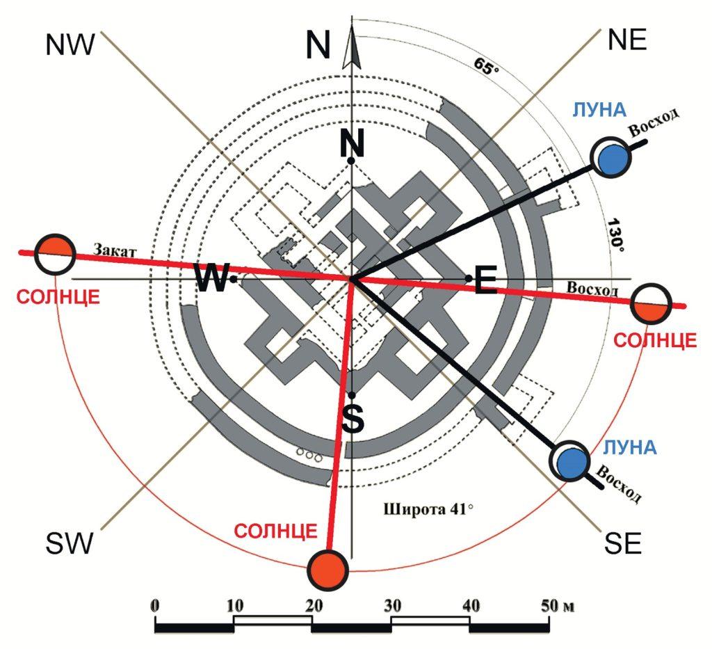 Археоастрономический анализ плана храма-обсерватории Шаштепа (анализ авт.)